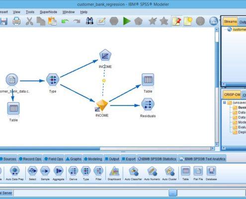 SPSS Modeler Example